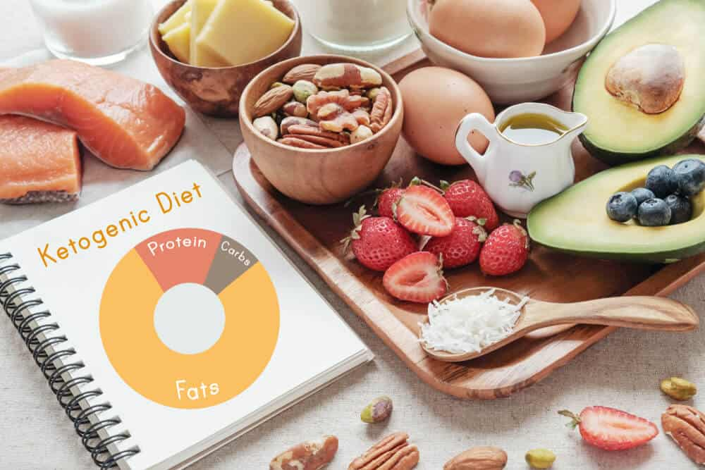 Ketogenic Diet-什麼是生酮飲食